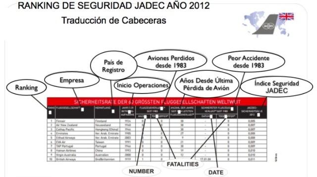 Indice JADEC.001